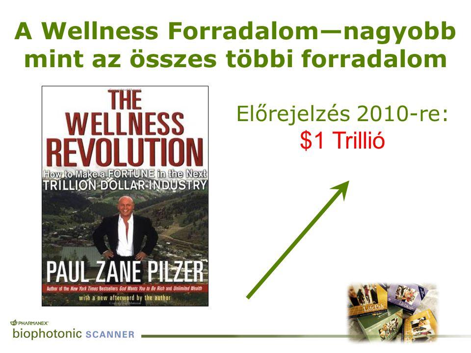 A Wellness Forradalom—nagyobb mint az összes többi forradalom Előrejelzés 2010-re: $1 Trillió