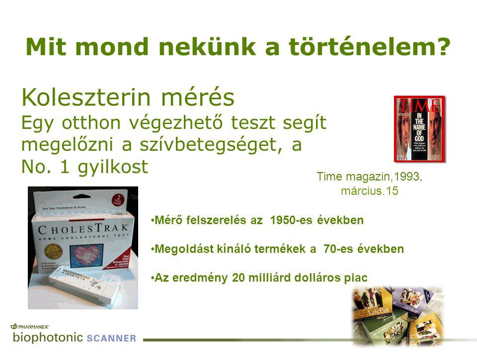 Koleszterin mérés Egy otthon végezhető teszt segít megelőzni a szívbetegséget, a No. 1 gyilkost Mit mond nekünk a történelem? Mérő felszerelés az 1950