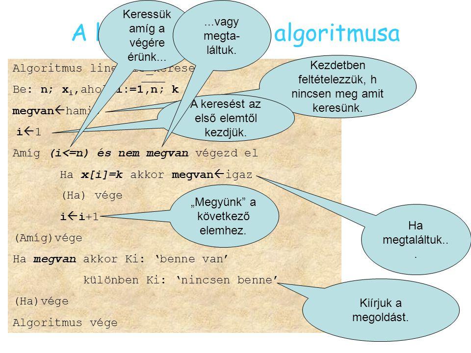 A lineáris keresés algoritmusa Algoritmus linearis_kereses Be: n; x i,ahol i:=1,n; k megvan  hamis i  1 Amíg (i<=n) és nem megvan végezd el Ha x[i]=k akkor megvan  igaz (Ha) vége i  i+1 (Amíg)vége Ha megvan akkor Ki: 'benne van' különben Ki: 'nincsen benne' (Ha)vége Algoritmus vége Kezdetben feltételezzük, h nincsen meg amit keresünk.