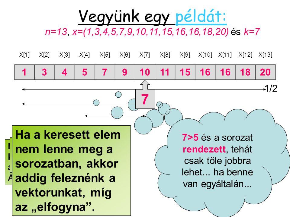 A bináris keresés algoritmusa Algoritmus Binaris_kereses Be: n; x i,ahol i:=1,n; k bal  1; jobb  n megvan  hamis Amíg (bal<=jobb) és nem megvan végezd el kozep  (jobb+bal) div 2 Ha x[kozep]=k akkor megvan  igaz különben Ha k<x[kozep] akkor jobb  kozep-1 különben bal  kozep+1 (Ha) vége (Amíg)vége Ki: megvan Algoritmus vége Kezdetben az egész vektor hosszát osztjuk.
