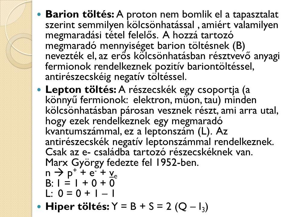 Barion töltés: A proton nem bomlik el a tapasztalat szerint semmilyen kölcsönhatással, amiért valamilyen megmaradási tétel felelős. A hozzá tartozó me