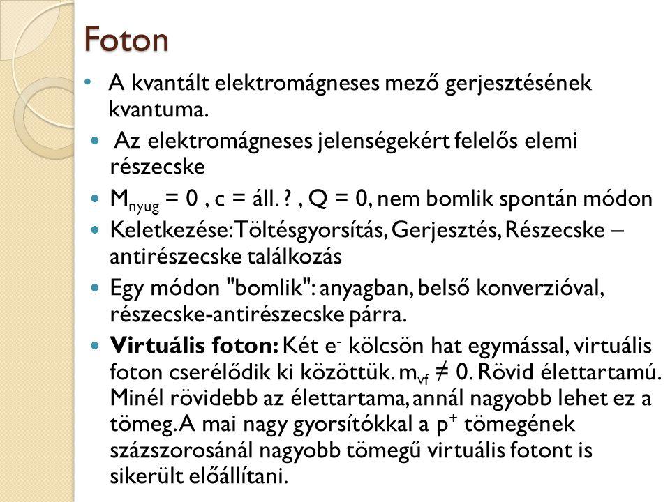 Foton A kvantált elektromágneses mező gerjesztésének kvantuma. Az elektromágneses jelenségekért felelős elemi részecske M nyug = 0, c = áll. ?, Q = 0,