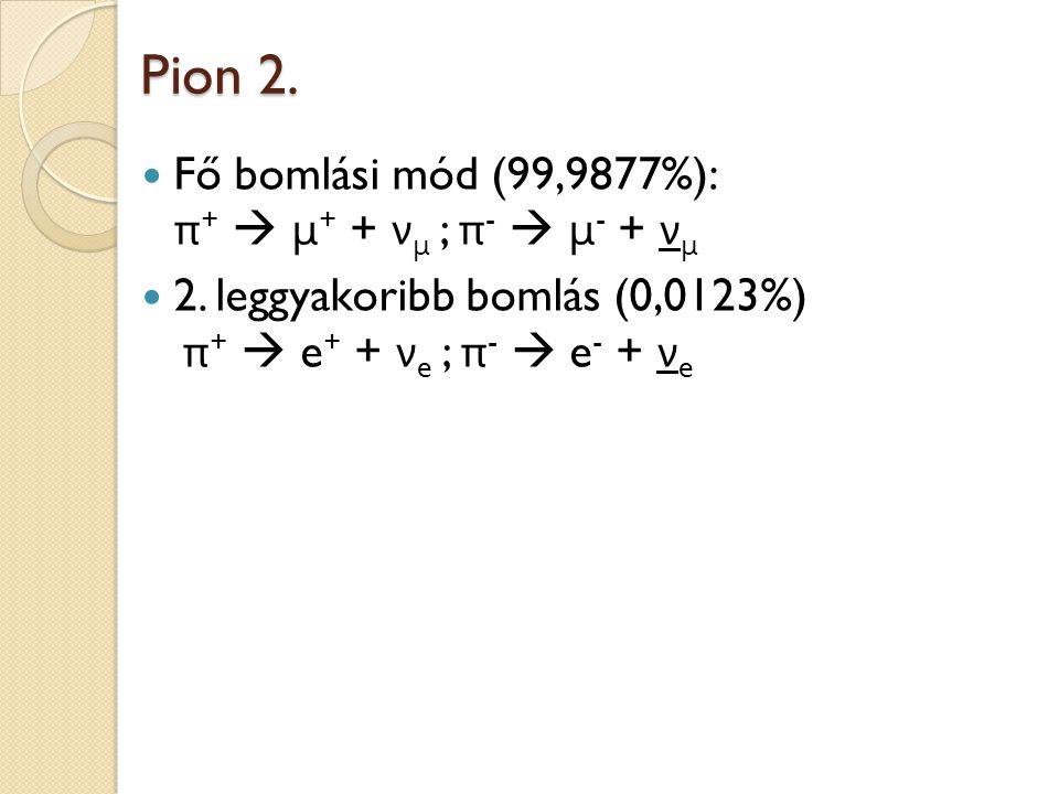 Pion 2. Fő bomlási mód (99,9877%): π +  μ + + ν μ ; π -  μ - + ν μ 2. leggyakoribb bomlás (0,0123%) π +  e + + ν e ; π -  e - + ν e