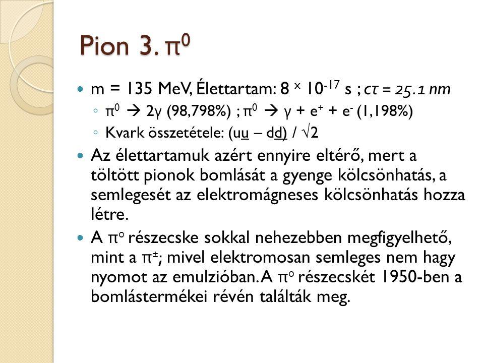 Pion 3. π 0 m = 135 MeV, Élettartam: 8 x 10 -17 s ; c τ = 25.1 nm ◦ π 0  2 γ (98,798%) ; π 0  γ + e + + e - (1,198%) ◦ Kvark összetétele: (uu – dd)