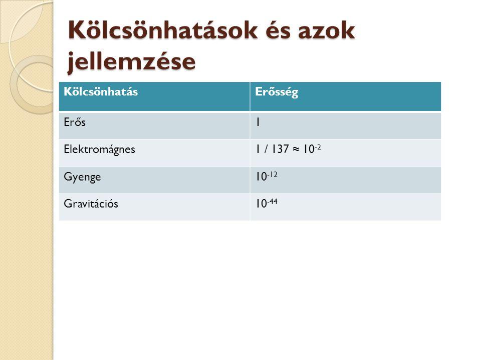 Kölcsönhatások és azok jellemzése KölcsönhatásErősség Erős1 Elektromágnes1 / 137 ≈ 10 -2 Gyenge10 -12 Gravitációs10 -44