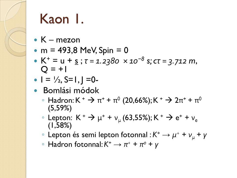 Kaon 1. K – mezon m = 493,8 MeV, Spin = 0 K + = u + s ; τ = 1.2380 × 10 − 8 s; c τ = 3.712 m, Q = +1 I = ½, S=1, J =0- Bomlási módok ◦ Hadron: K +  π
