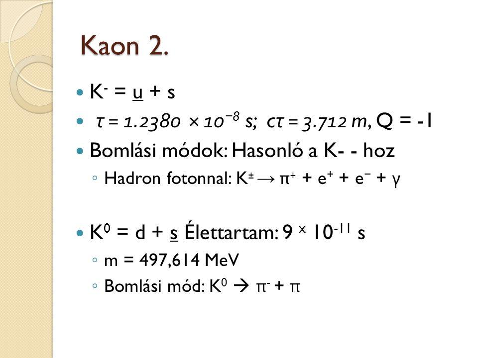 Kaon 2. K - = u + s τ = 1.2380 × 10 − 8 s; c τ = 3.712 m, Q = -1 Bomlási módok: Hasonló a K- - hoz ◦ Hadron fotonnal: K ± → π + + e + + e − + γ K 0 =