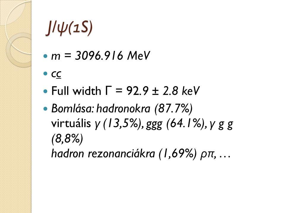 J/ ψ (1S) m = 3096.916 MeV cc Full width Γ = 92.9 ± 2.8 keV Bomlása: hadronokra (87.7%) virtuális γ (13,5%), ggg (64.1%), γ g g (8,8%) hadron rezonanc