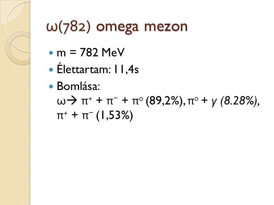 ω (782) omega mezon m = 782 MeV Élettartam: 11,4s Bomlása: ω  π + + π − + π 0 (89,2%), π 0 + γ (8.28%), π + + π − (1,53%)