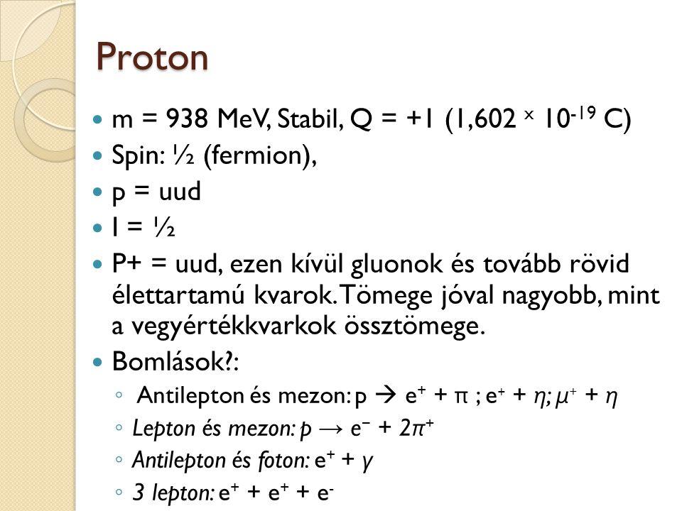 Proton m = 938 MeV, Stabil, Q = +1 (1,602 x 10 -19 C) Spin: ½ (fermion), p = uud I = ½ P+ = uud, ezen kívül gluonok és tovább rövid élettartamú kvarok