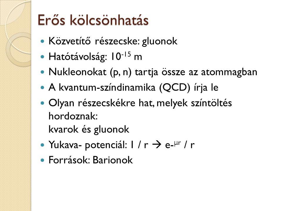 Elektromágneses és gravitációs k.h.