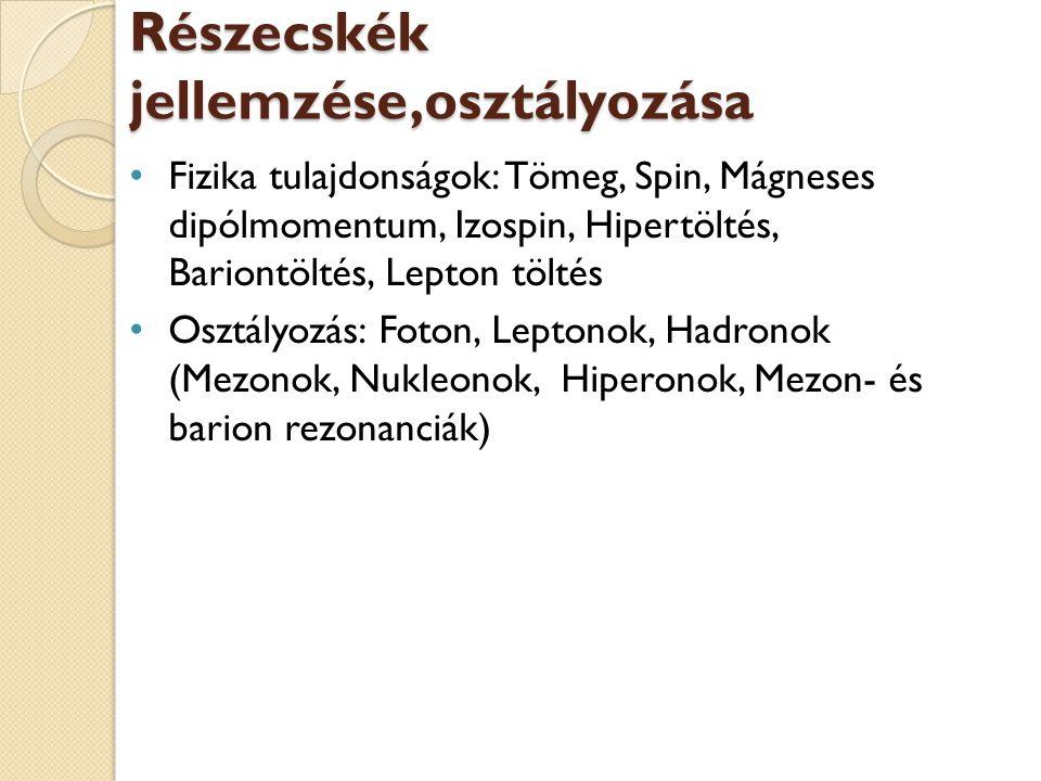 Részecskék jellemzése,osztályozása Fizika tulajdonságok: Tömeg, Spin, Mágneses dipólmomentum, Izospin, Hipertöltés, Bariontöltés, Lepton töltés Osztál