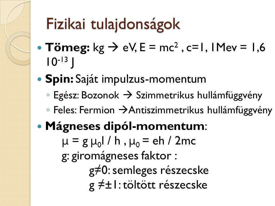 Fizikai tulajdonságok Tömeg: kg  eV, E = mc 2, c=1, 1Mev = 1,6 10 -13 J Spin: Saját impulzus-momentum ◦ Egész: Bozonok  Szimmetrikus hullámfüggvény