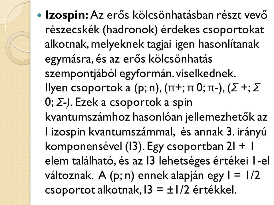 Izospin: Az erős kölcsönhatásban részt vevő részecskék (hadronok) érdekes csoportokat alkotnak, melyeknek tagjai igen hasonlítanak egymásra, és az erő