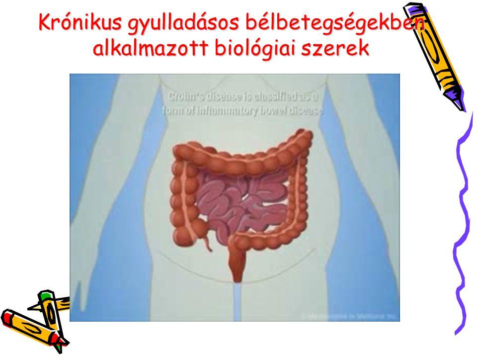 Krónikus gyulladásos bélbetegségekben alkalmazott biológiai szerek