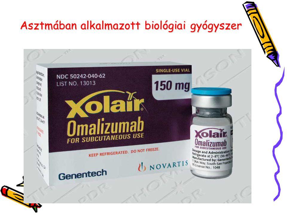 Asztmában alkalmazott biológiai gyógyszer