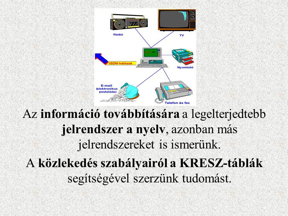 Az információ továbbítására a legelterjedtebb jelrendszer a nyelv, azonban más jelrendszereket is ismerünk. A közlekedés szabályairól a KRESZ-táblák s