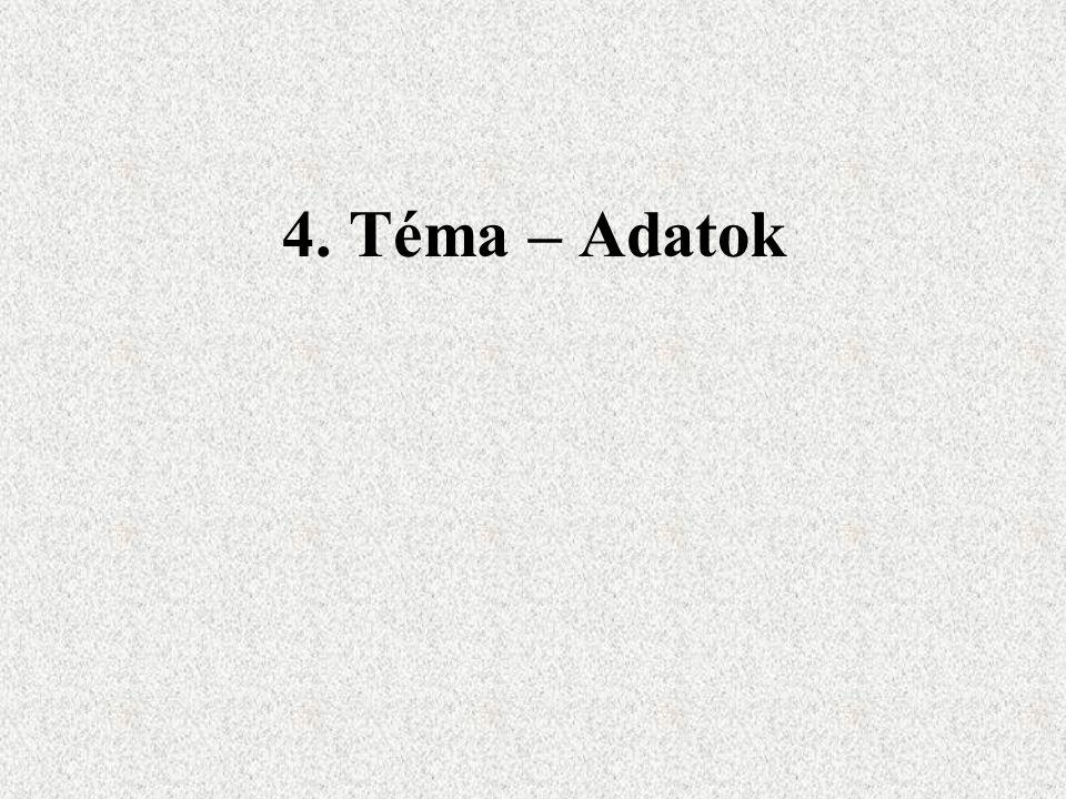 4. Téma – Adatok
