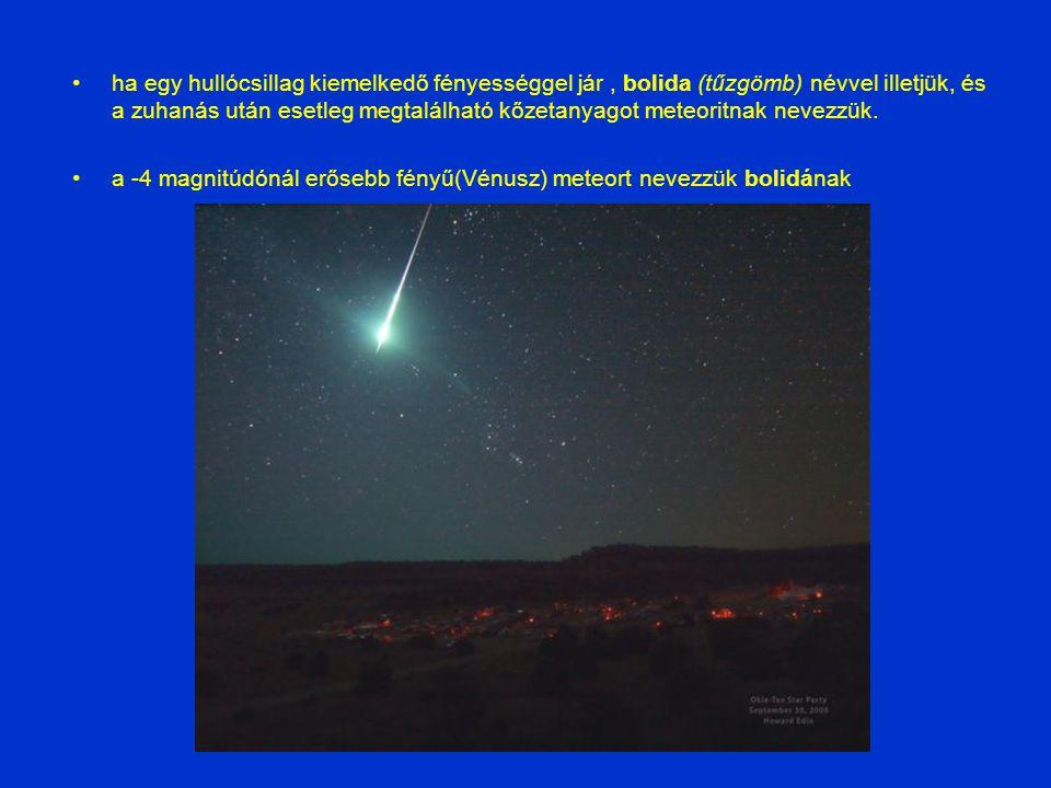 ha egy hullócsillag kiemelkedő fényességgel jár, bolida (tűzgömb) névvel illetjük, és a zuhanás után esetleg megtalálható kőzetanyagot meteoritnak nev