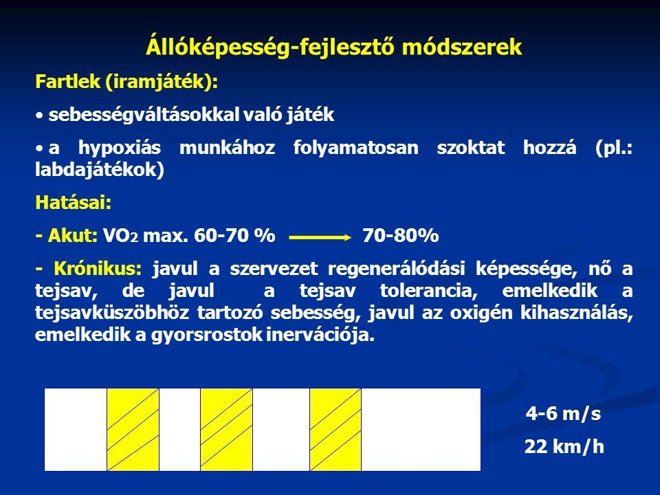 Állóképesség-fejlesztő módszerek Fartlek (iramjáték): sebességváltásokkal való játék a hypoxiás munkához folyamatosan szoktat hozzá (pl.: labdajátékok) Hatásai: - Akut: VO 2 max.