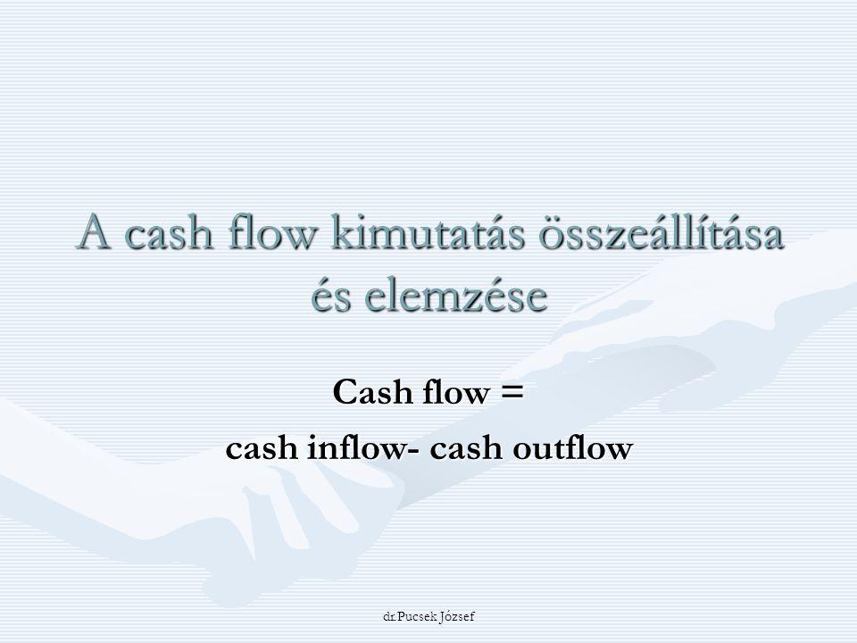 dr.Pucsek József A cash flow kimutatás összeállítása és elemzése Cash flow = cash inflow- cash outflow