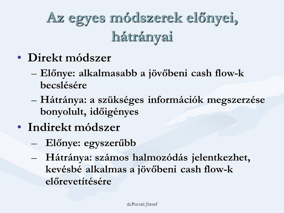 dr.Pucsek József Az egyes módszerek előnyei, hátrányai Direkt módszerDirekt módszer –Előnye: alkalmasabb a jövőbeni cash flow-k becslésére –Hátránya: