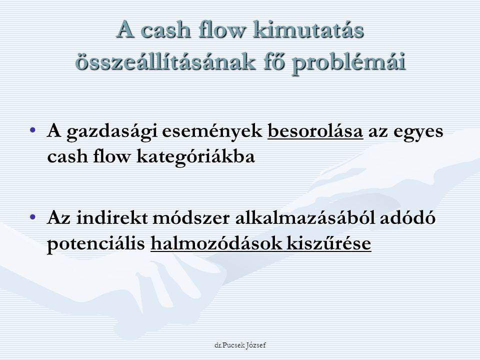 dr.Pucsek József A cash flow kimutatás összeállításának fő problémái A gazdasági események besorolása az egyes cash flow kategóriákbaA gazdasági esemé