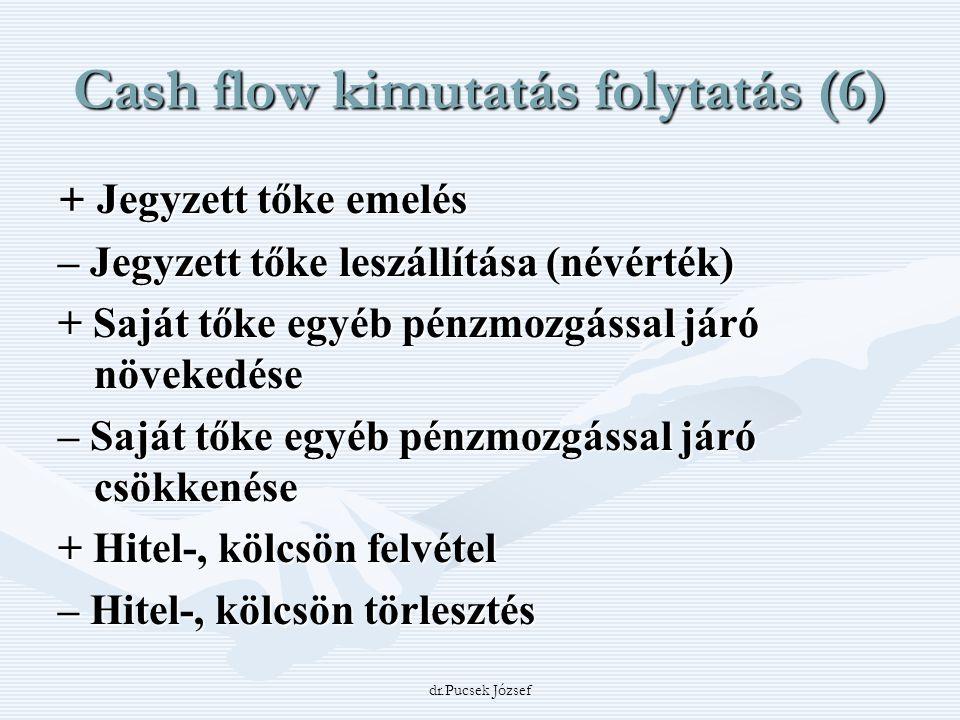 dr.Pucsek József Cash flow kimutatás folytatás (6) + Jegyzett tőke emelés – Jegyzett tőke leszállítása (névérték) + Saját tőke egyéb pénzmozgással jár