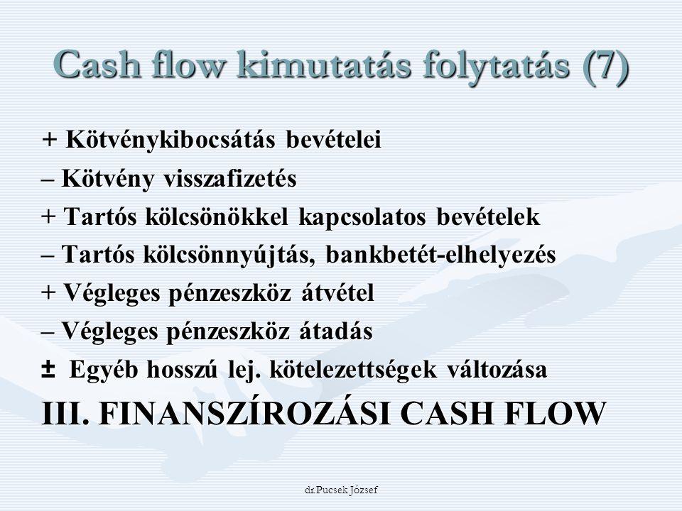 dr.Pucsek József Cash flow kimutatás folytatás (7) + Kötvénykibocsátás bevételei – Kötvény visszafizetés + Tartós kölcsönökkel kapcsolatos bevételek –