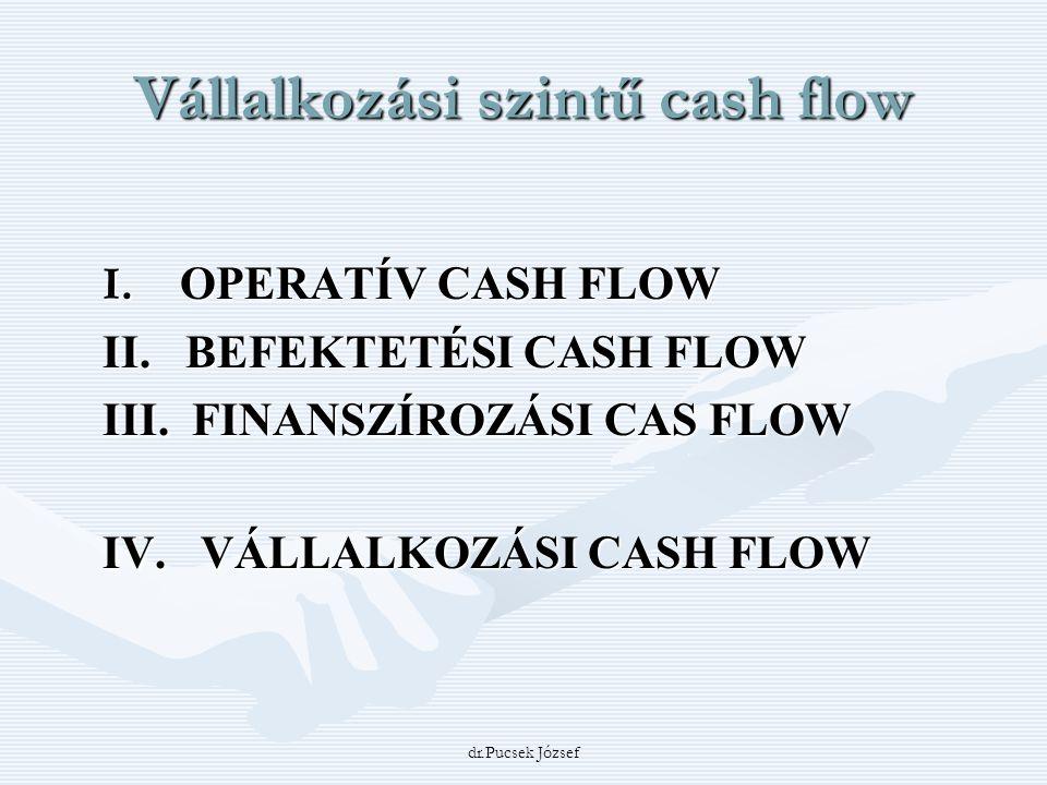 dr.Pucsek József Vállalkozási szintű cash flow I. OPERATÍV CASH FLOW II. BEFEKTETÉSI CASH FLOW III. FINANSZÍROZÁSI CAS FLOW IV. VÁLLALKOZÁSI CASH FLOW