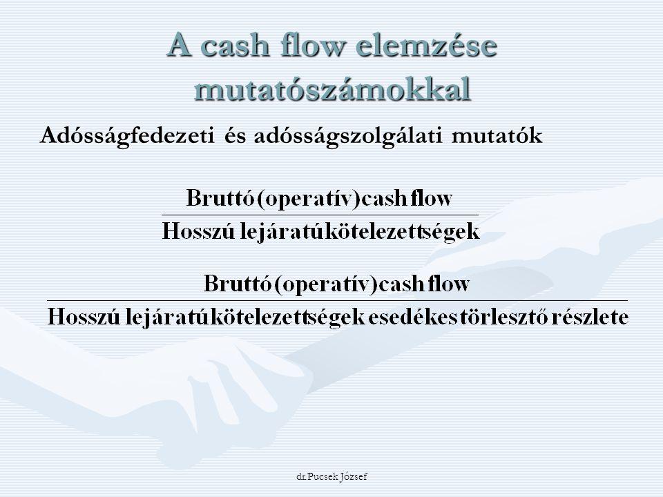 dr.Pucsek József A cash flow elemzése mutatószámokkal Adósságfedezeti és adósságszolgálati mutatók