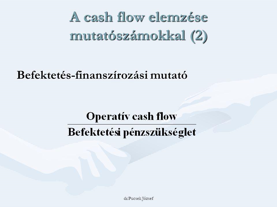 dr.Pucsek József A cash flow elemzése mutatószámokkal (2) Befektetés-finanszírozási mutató