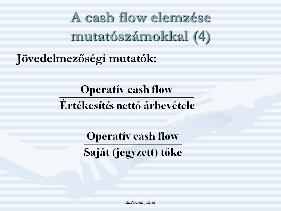 dr.Pucsek József A cash flow elemzése mutatószámokkal (4) Jövedelmezőségi mutatók: