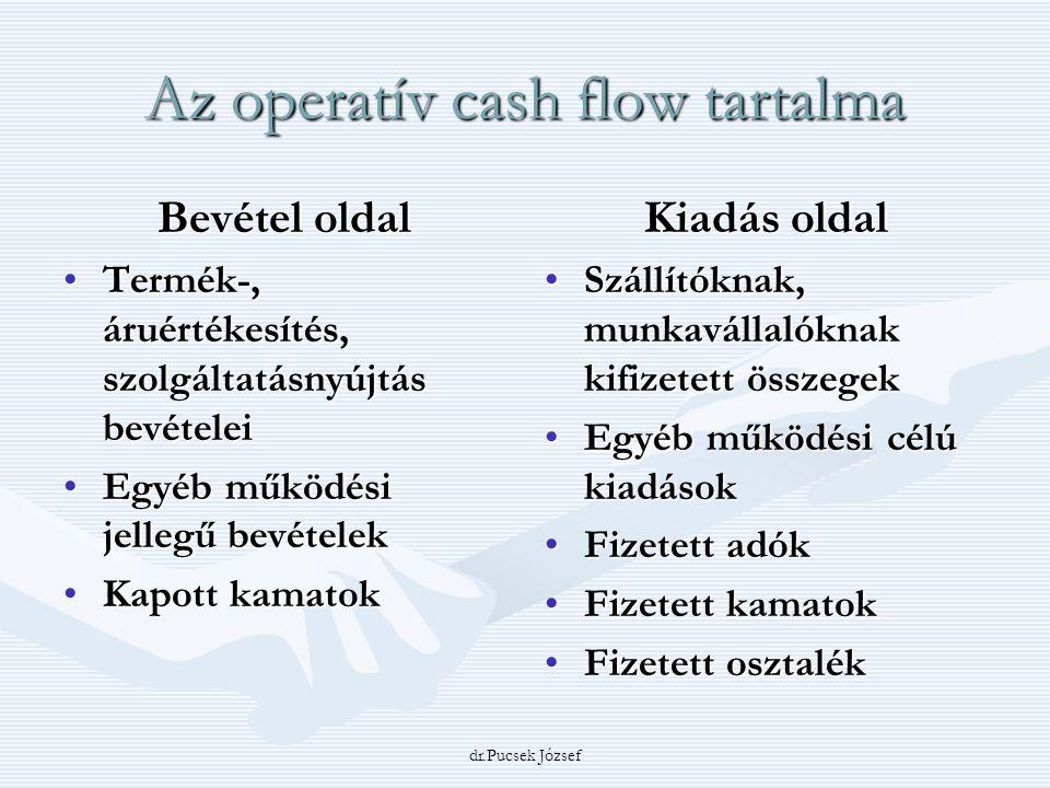 dr.Pucsek József Az operatív cash flow tartalma Bevétel oldal Termék-, áruértékesítés, szolgáltatásnyújtás bevételeiTermék-, áruértékesítés, szolgálta