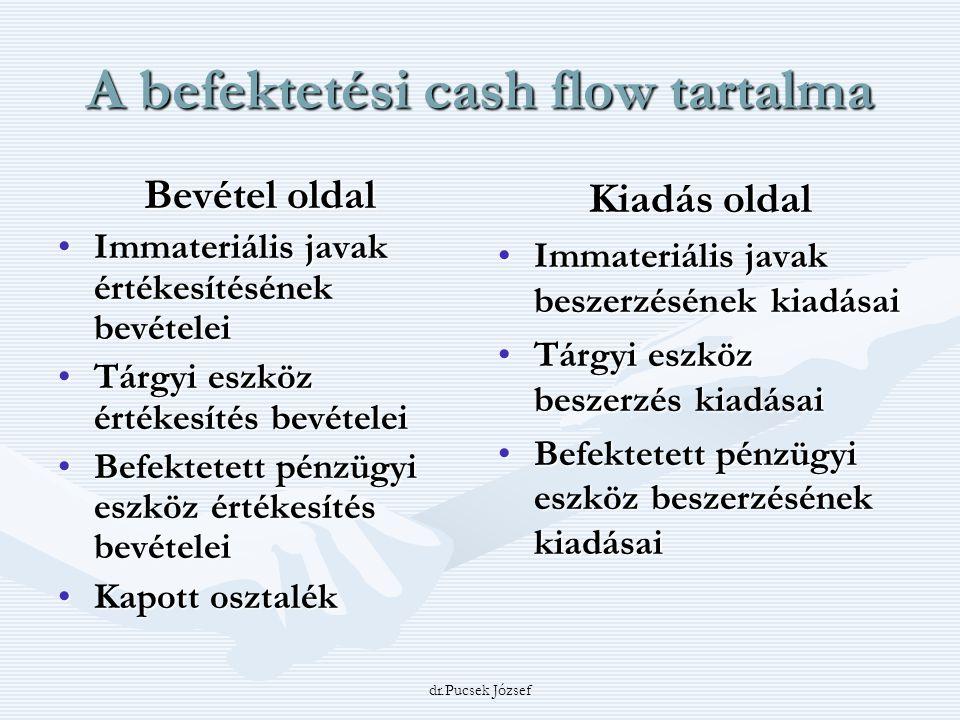 dr.Pucsek József A befektetési cash flow tartalma Bevétel oldal Immateriális javak értékesítésének bevételeiImmateriális javak értékesítésének bevétel