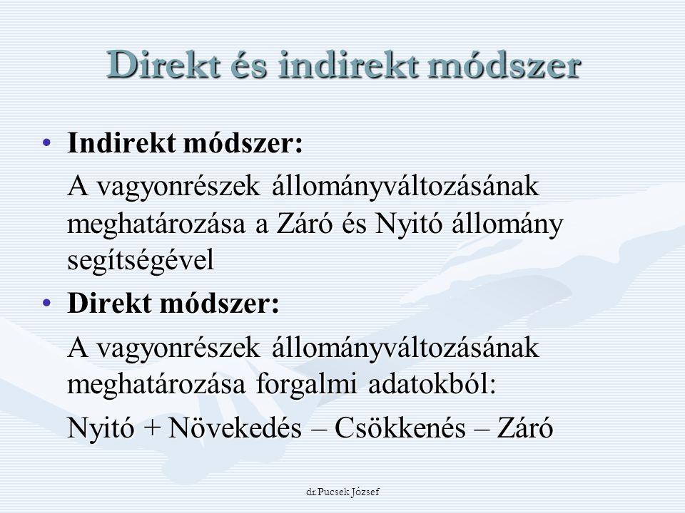 dr.Pucsek József Direkt és indirekt módszer Indirekt módszer:Indirekt módszer: A vagyonrészek állományváltozásának meghatározása a Záró és Nyitó állom