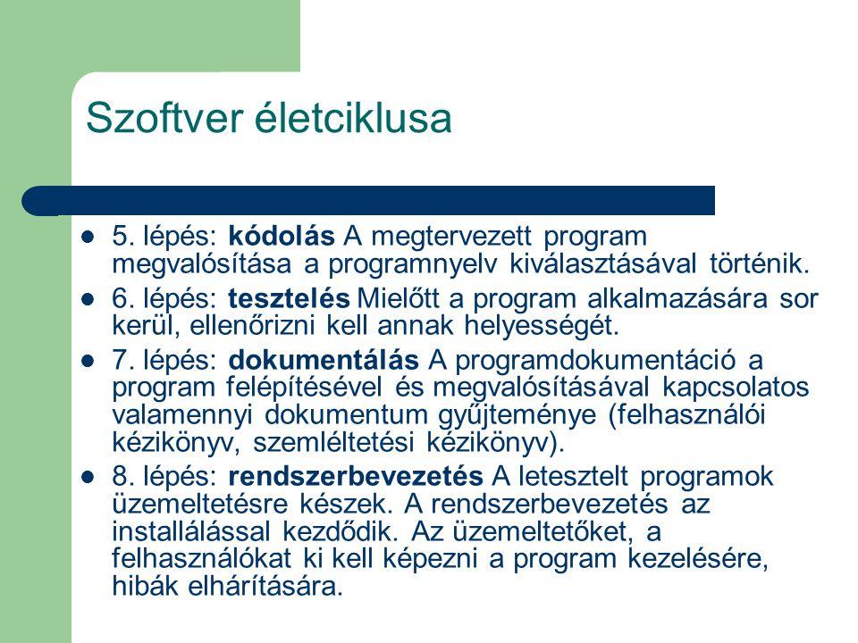 Szoftver életciklusa 5. lépés: kódolás A megtervezett program megvalósítása a programnyelv kiválasztásával történik. 6. lépés: tesztelés Mielőtt a pro