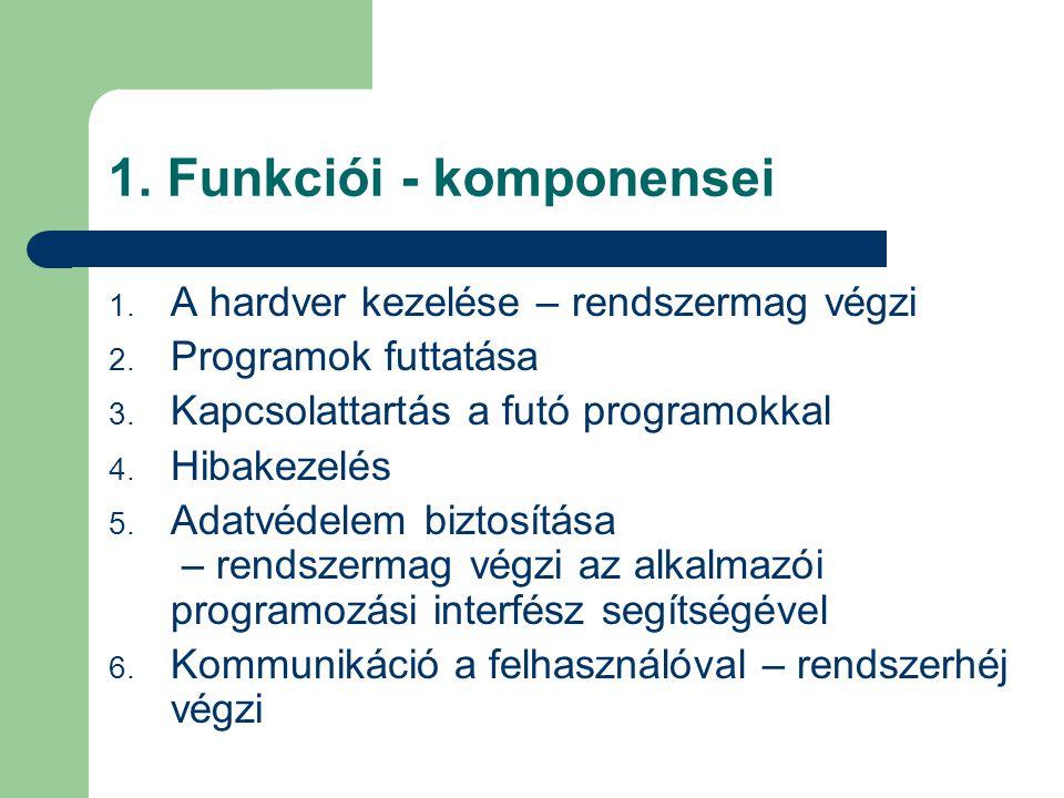 1. Funkciói - komponensei 1. A hardver kezelése – rendszermag végzi 2. Programok futtatása 3. Kapcsolattartás a futó programokkal 4. Hibakezelés 5. Ad