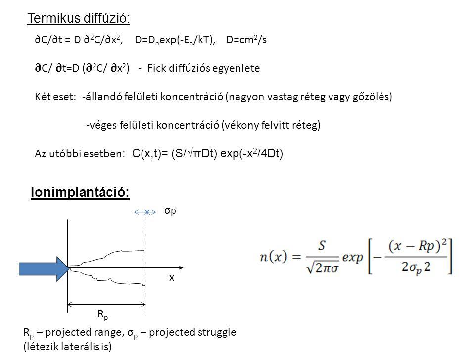 ∂C/∂t = D ∂ 2 C/∂x 2, D=D o exp(-E a /kT), D=cm 2 /s C/ t=D ( 2 C/ x 2 ) - Fick diffúziós egyenlete Két eset: -állandó felületi koncentráció (nagyon vastag réteg vagy gőzölés) -véges felületi koncentráció (vékony felvitt réteg) Az utóbbi esetben : C(x,t)= (S/√πDt) exp(-x 2 /4Dt) Termikus diffúzió: Ionimplantáció: x RpRp σpσp R p – projected range, σ p – projected struggle (létezik laterális is)