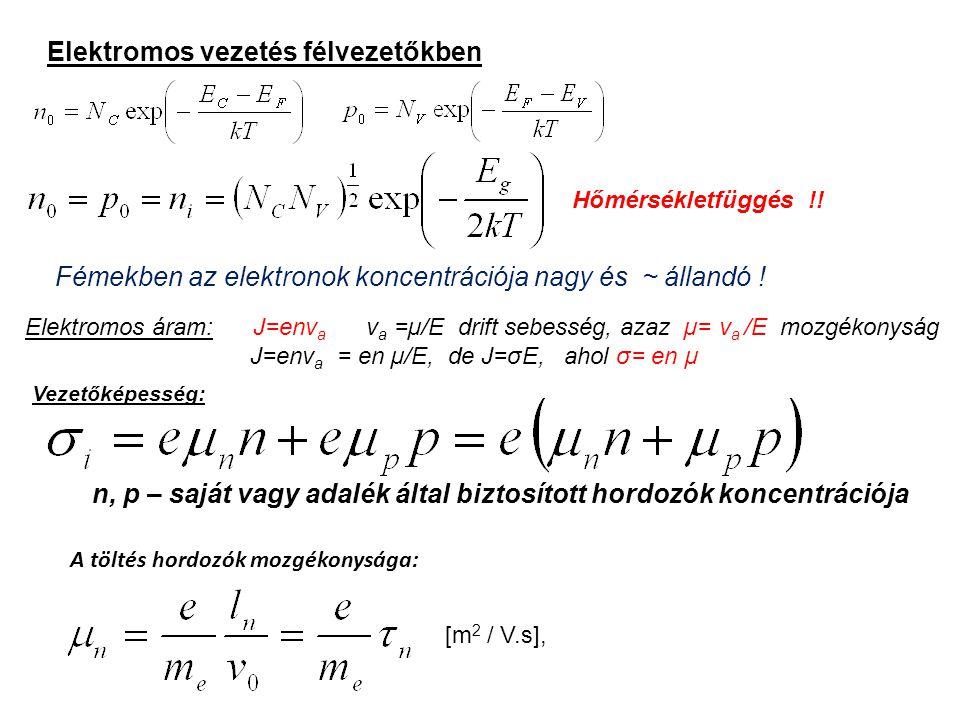Elektromos vezetés félvezetőkben A töltés hordozók mozgékonysága: [m 2 / V.s], Vezetőképesség: Hőmérsékletfüggés !.