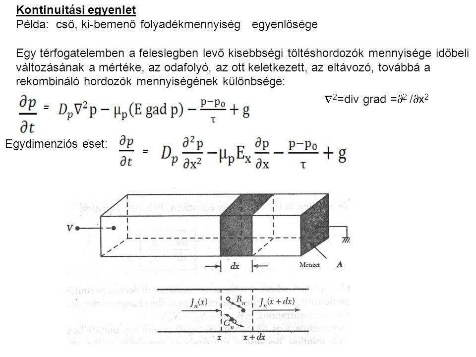Kontinuitási egyenlet Példa: cső, ki-bemenő folyadékmennyiség egyenlősége Egy térfogatelemben a feleslegben levő kisebbségi töltéshordozók mennyisége időbeli változásának a mértéke, az odafolyó, az ott keletkezett, az eltávozó, továbbá a rekombináló hordozók mennyiségének különbsége: =  2 =div grad =  2 /  x 2 Egydimenziós eset: =