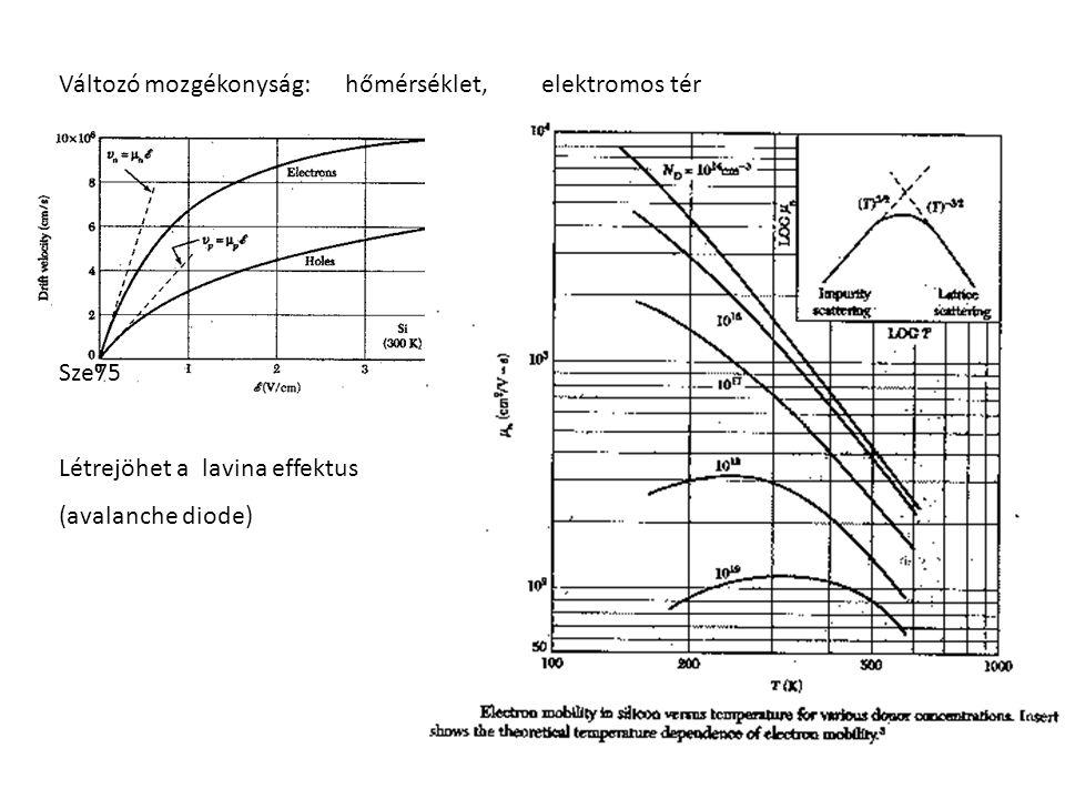 Változó mozgékonyság: hőmérséklet, elektromos tér Sze75 Létrejöhet a lavina effektus (avalanche diode)