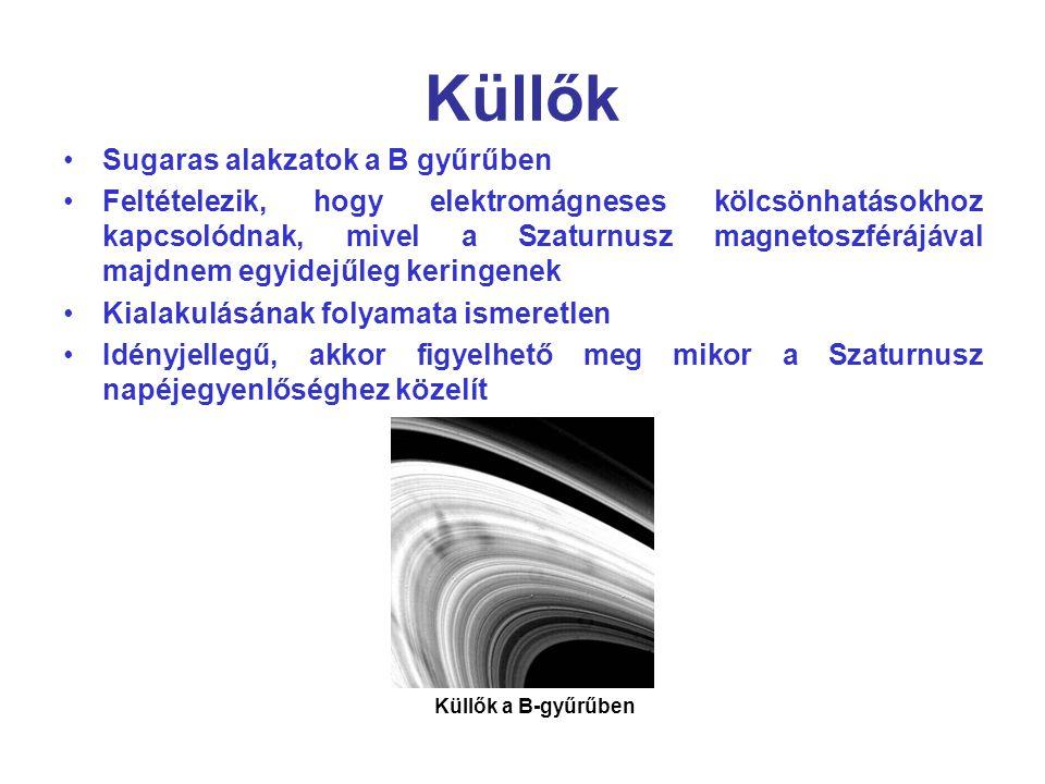 A Szaturnusz légköre: Sávos felépítésű Hidrogén, hidrogénvegyületek, 6% hélium kétszer annyi hőt bocsát ki, mint amennyi a bolygóra érkezik szélviharo