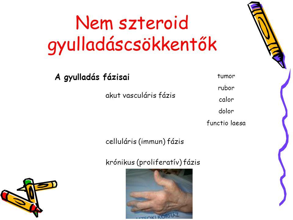 Nem szteroid gyulladáscsökkentők A gyulladás fázisai akut vasculáris fázis tumor rubor calor dolor functio laesa celluláris (immun) fázis krónikus (pr