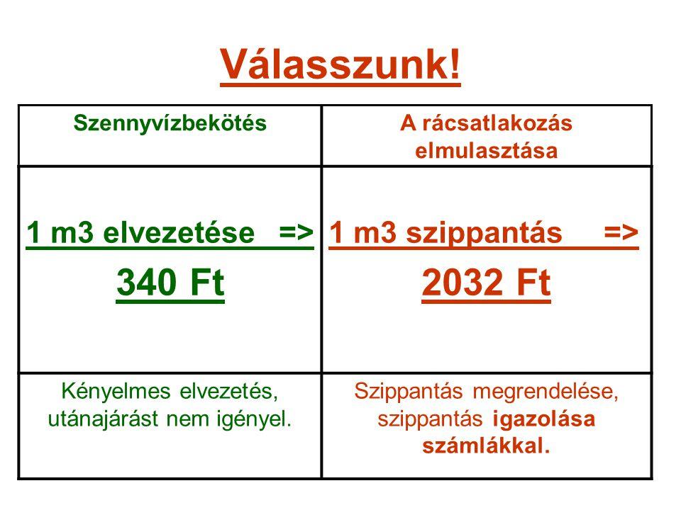 Válasszunk! SzennyvízbekötésA rácsatlakozás elmulasztása 1 m3 elvezetése => 340 Ft 1 m3 szippantás => 2032 Ft Kényelmes elvezetés, utánajárást nem igé