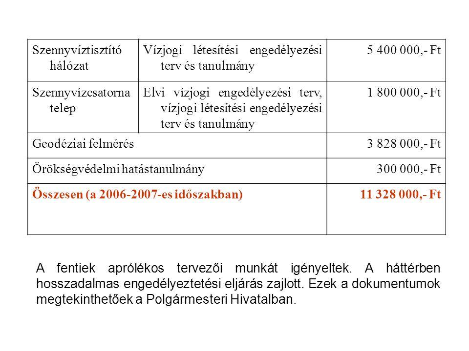 Tízszer többet fizet, aki szippantat Segesvári Csaba 2012.02.29.