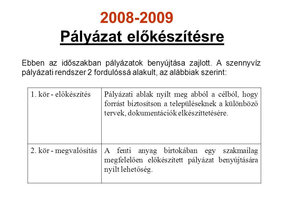 2008-2009 Pályázat előkészítésre Ebben az időszakban pályázatok benyújtása zajlott. A szennyvíz pályázati rendszer 2 fordulóssá alakult, az alábbiak s