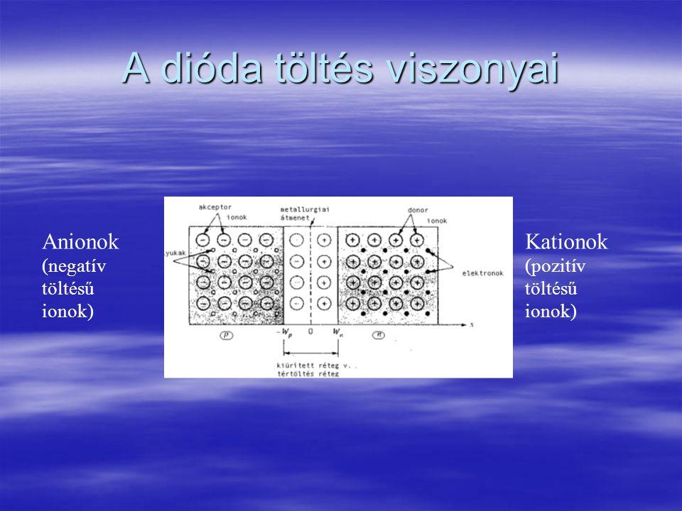 A dióda töltés viszonyai Anionok (negatív töltésű ionok) Kationok (pozitív töltésű ionok)