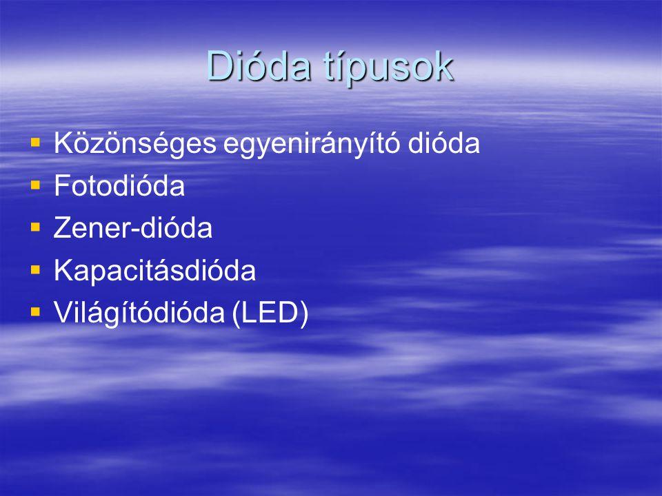 Dióda típusok   Közönséges egyenirányító dióda   Fotodióda   Zener-dióda   Kapacitásdióda   Világítódióda (LED)