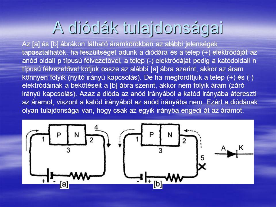 A diódák tulajdonságai Az [a] és [b] ábrákon látható áramkörökben az alábbi jelenségek tapasztalhatók, ha feszültséget adunk a diódára és a telep (+)